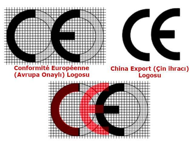 China Export vs Conformité Européenne